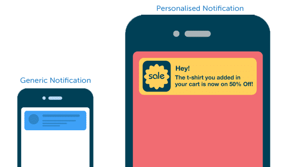 Smart personalization